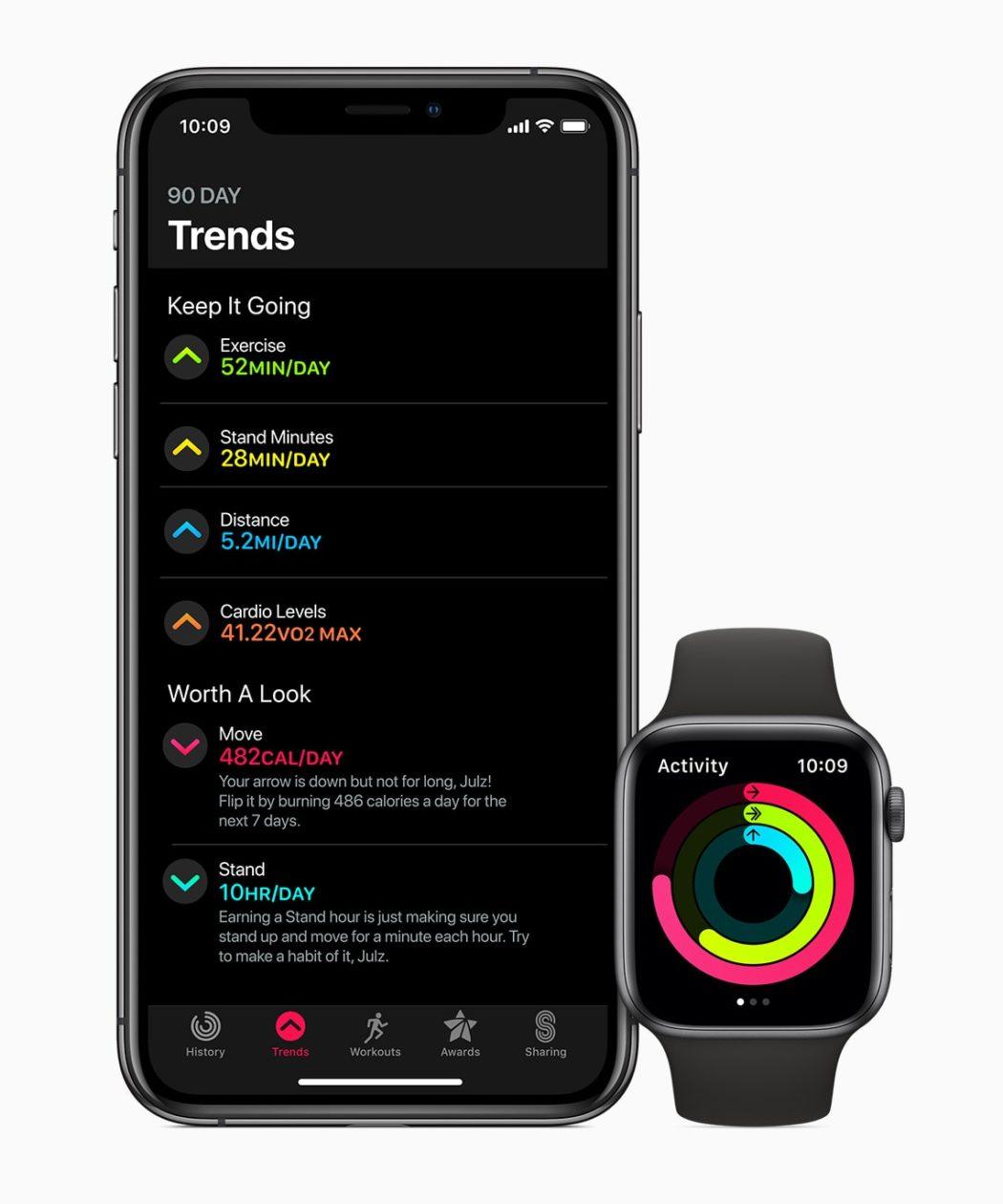WatchOS 6 and iOS 13 App Activity Trends