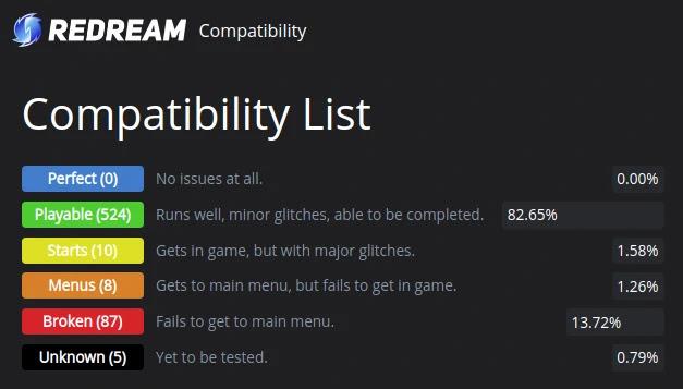 redream-emuldor-dreamcast-pc-desktop-mobile-linux-windows-mac-android-games-compatibility