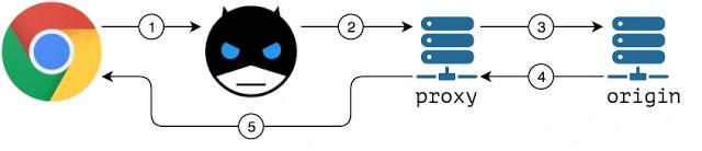 run-extended-bandwidth-hero-save-internet-firefox-google-chrome