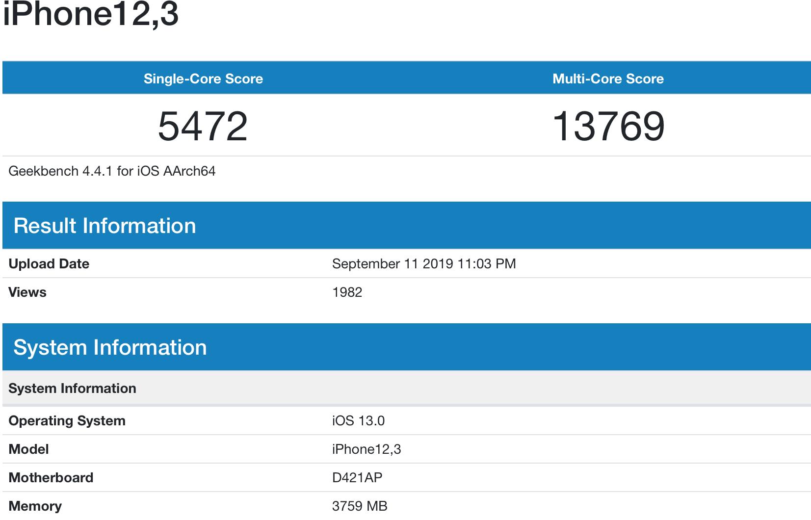 IPhone 11 benchmark test
