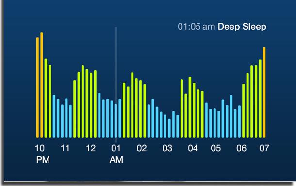 sleep time app