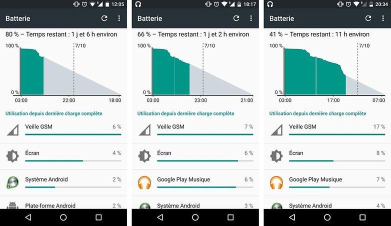 comment android 6 0 marshmallow ameliore batterie autonomie nexus 5 november 2013 test premier jour utilization normale image 00