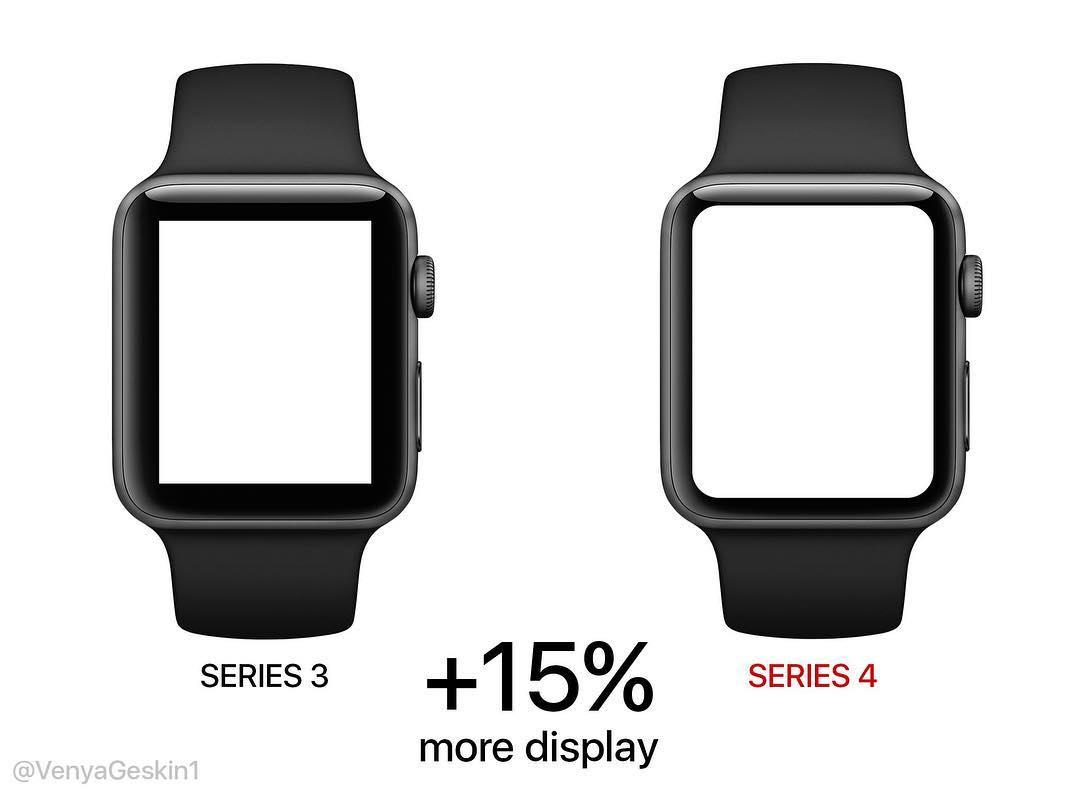 Apple Watch Series 4 Rumor