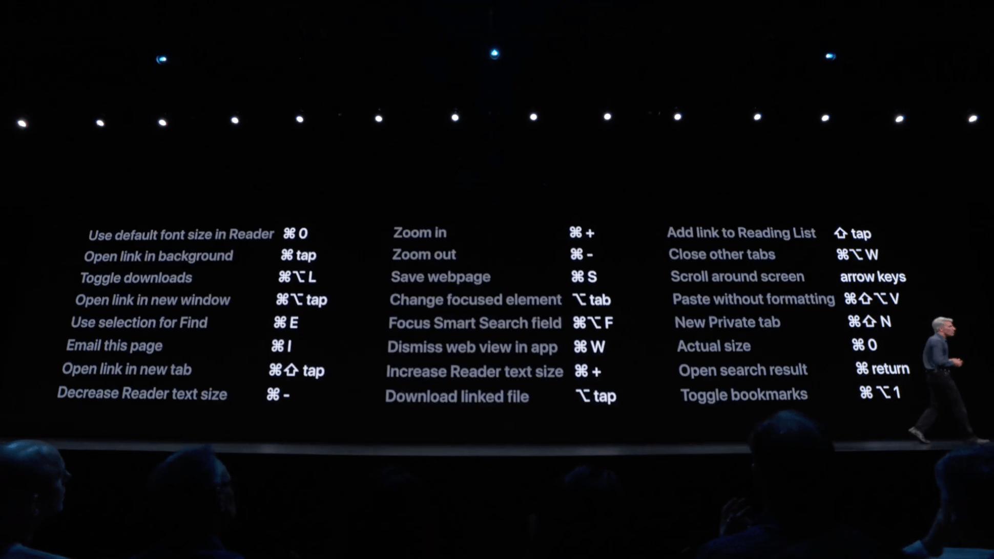 Safari keyboard shortcuts on iPadOS 13