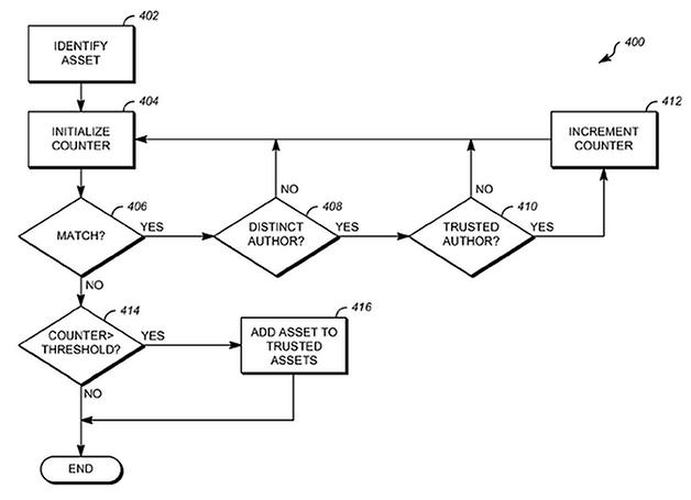 google patent piracy app
