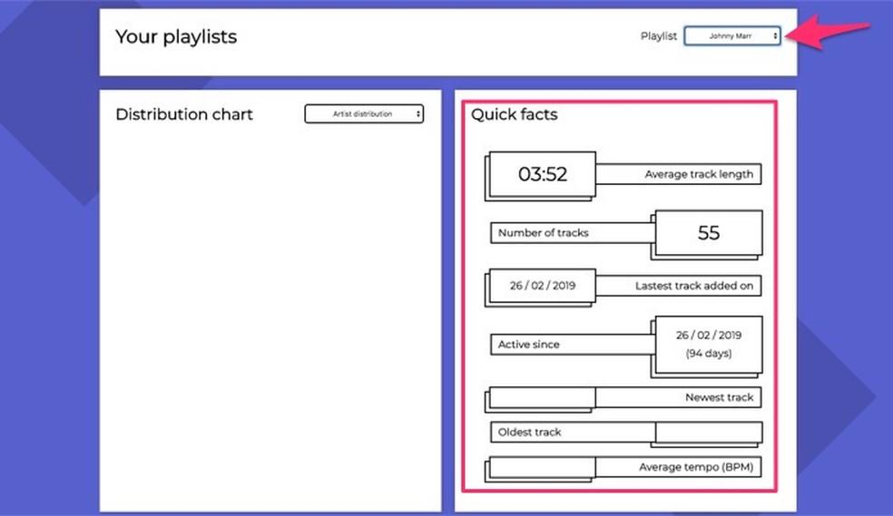 Spotify playlists information on Spotify Statistics online service Photo: Playback / Marvin Costa