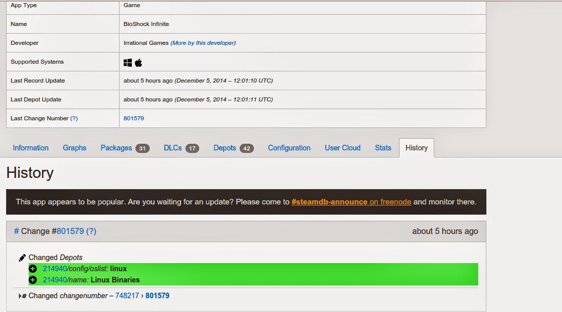 Bioshock Infinite for Linux