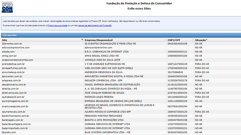 Check Procon Blacklist Stores Photo: Reproduo / Procon-SP
