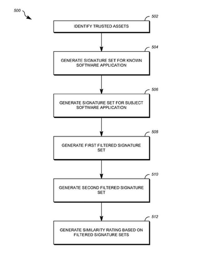 google patent piracy play store