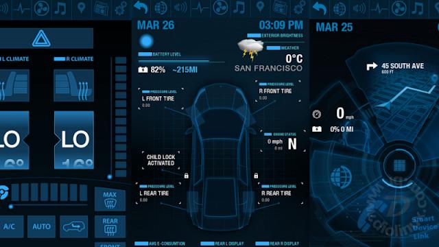 Autonomous Linux based car system