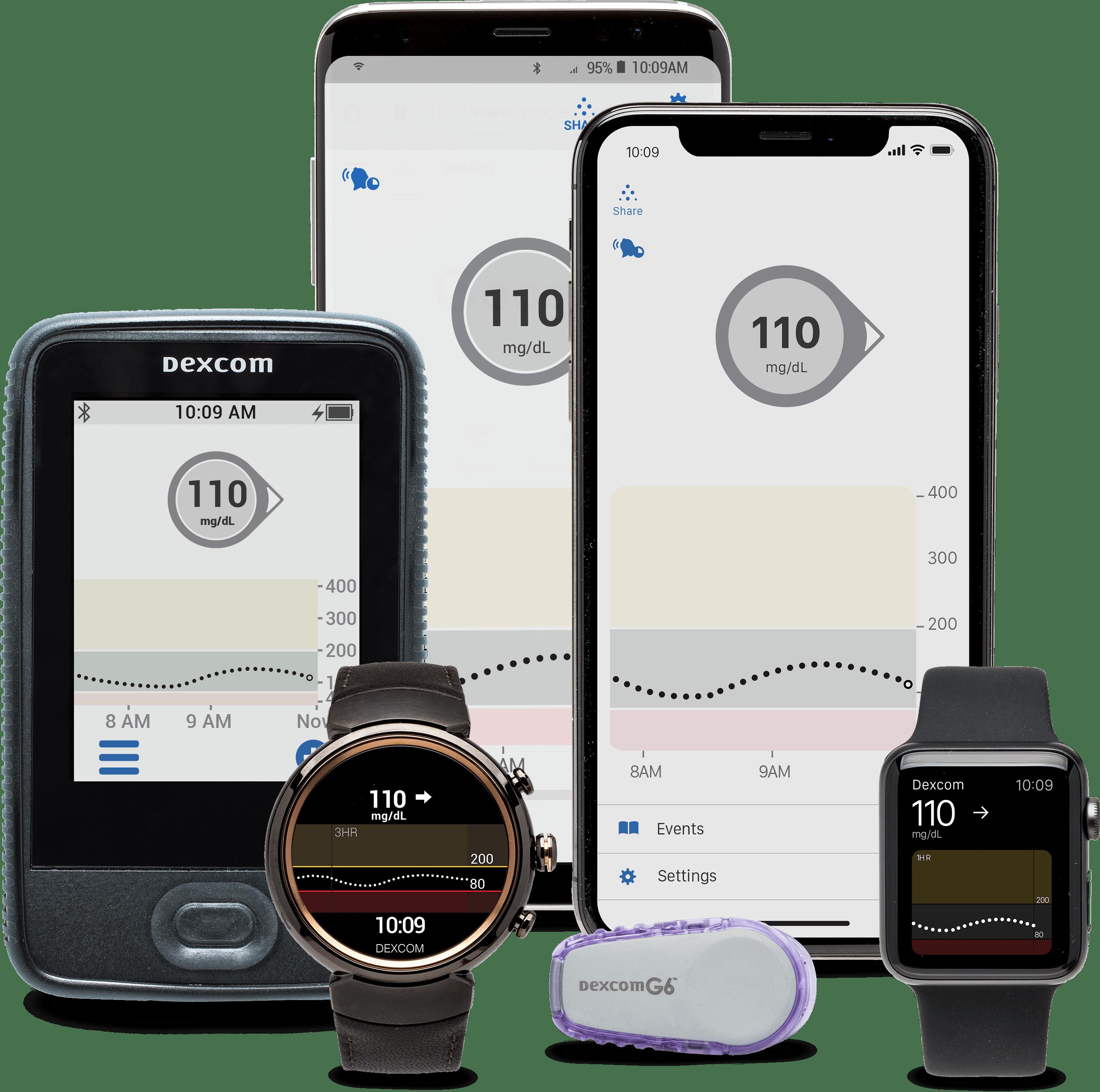 Dexcom glucose monitoring solutions