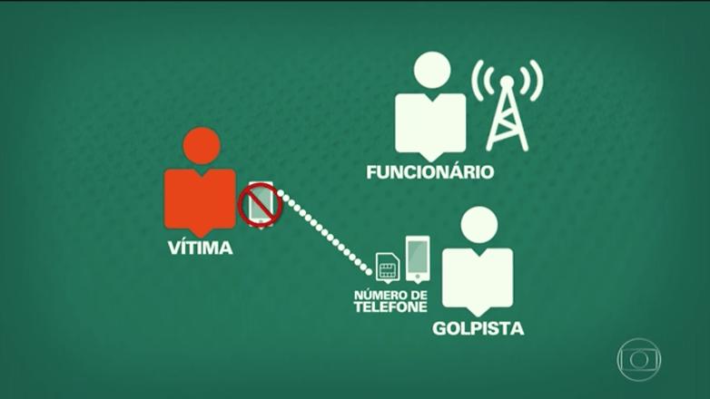 whatsapp blow network tv