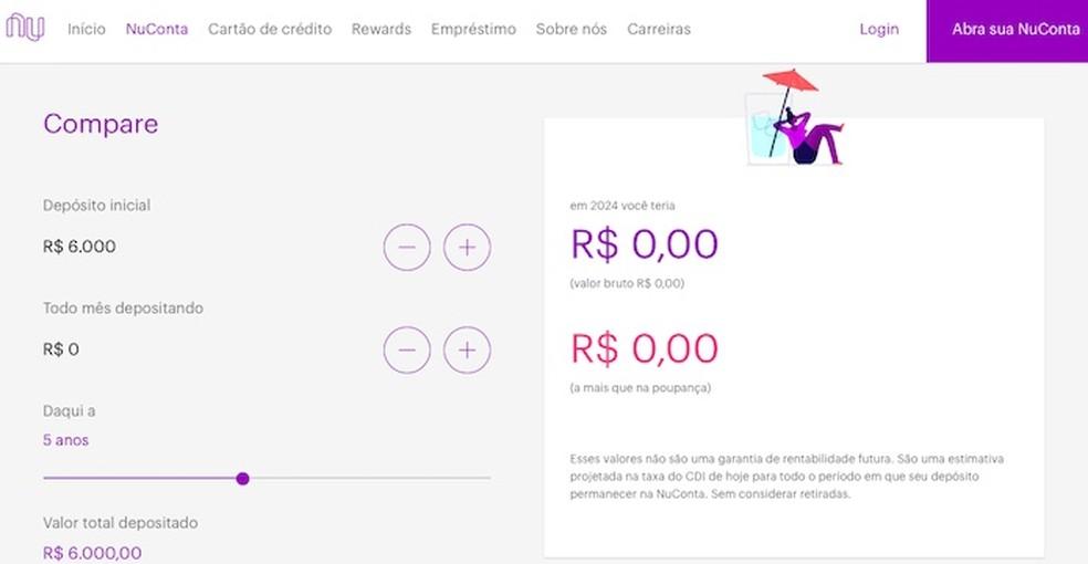 Access NuConta's Investment Simulator Photo: Reproduo / Helito Beggiora