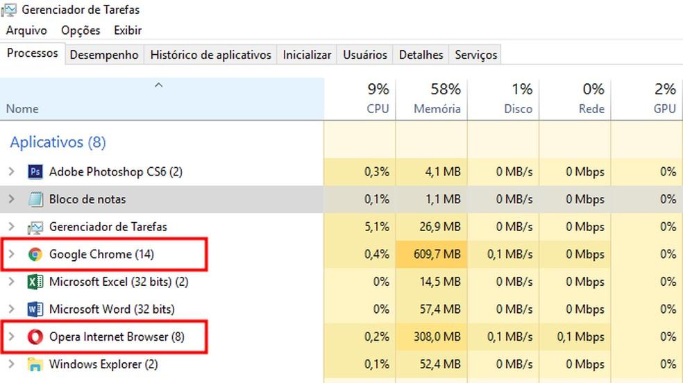 Opera tends to consume less RAM than Google Chrome Photo: Reproduo / Paulo Alves