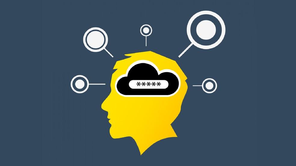 'Brain password' uses brain waves as a password Photo: Reproduo / Kaspersky