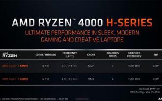 Ryzen 4000 H-Series