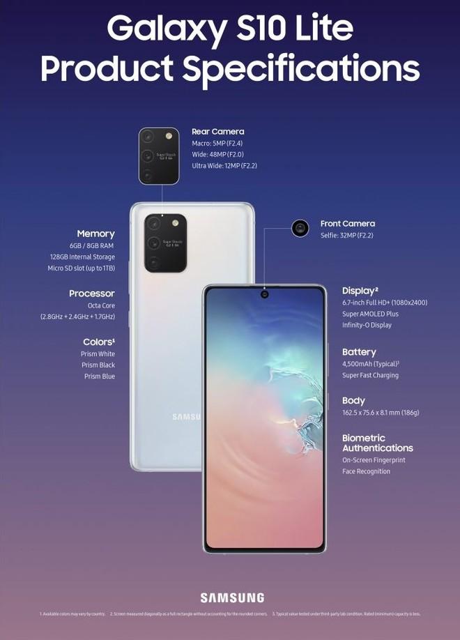 technical data sheet of Samsung Galaxy S10 Lite