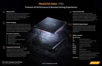Helio P95 specifications