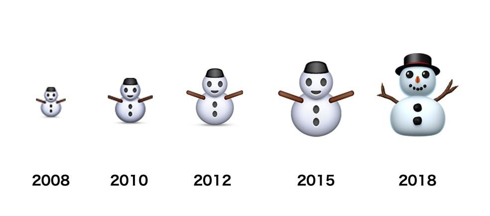 Evolution of Apple's snowman emoji Photo: Reproduction / Emojipedia