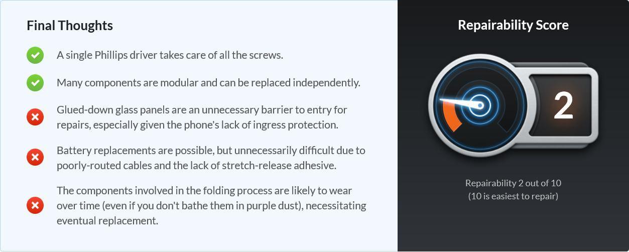 Repairability score from iFixit