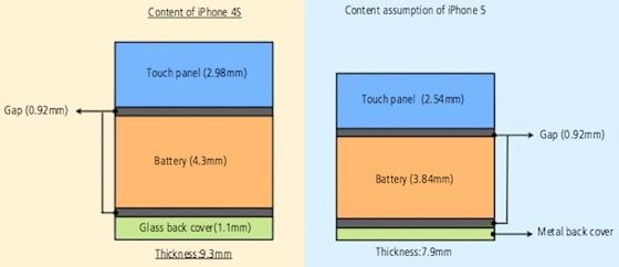 Possible Mac tablet