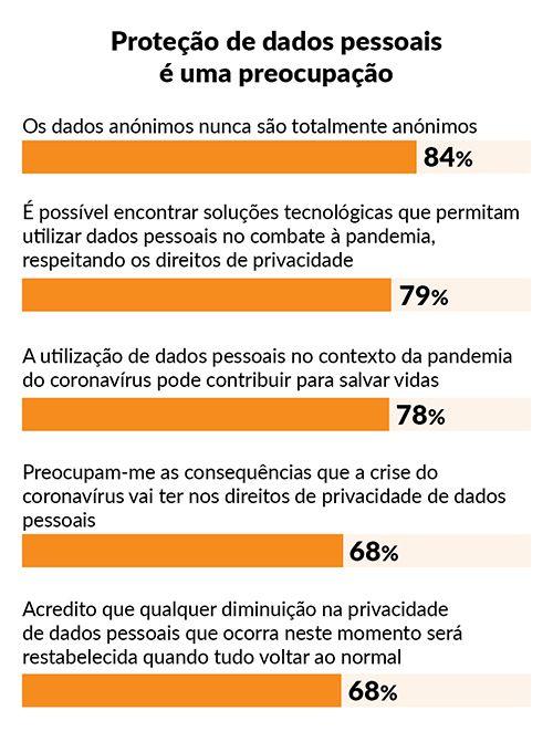 Results | COVID-19 DECO survey