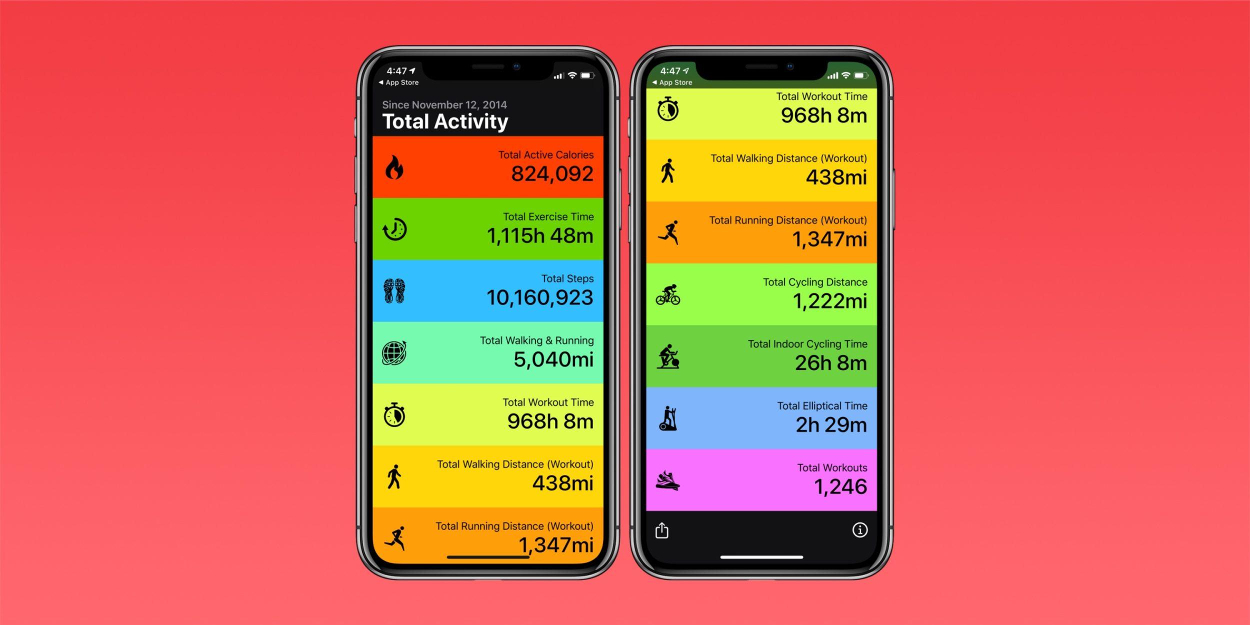 Screenshot do app Activity Stats