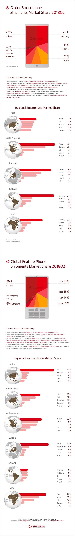 Infographic 2018Q2