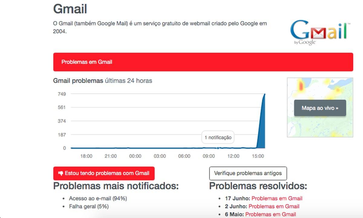 Gmail turun?  Layanan tidak terbuka dan menampilkan pesan 'ada yang salah'