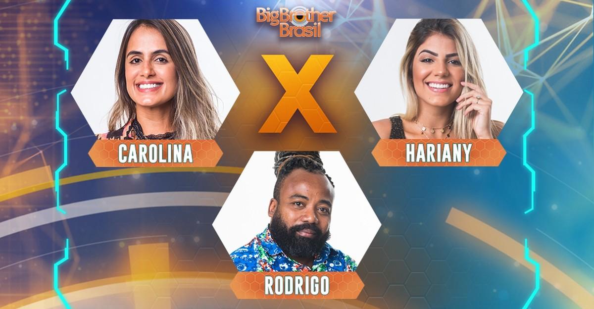 BBB 2019: cara memilih untuk menghilangkan Hariany, Carol atau Rodrigo