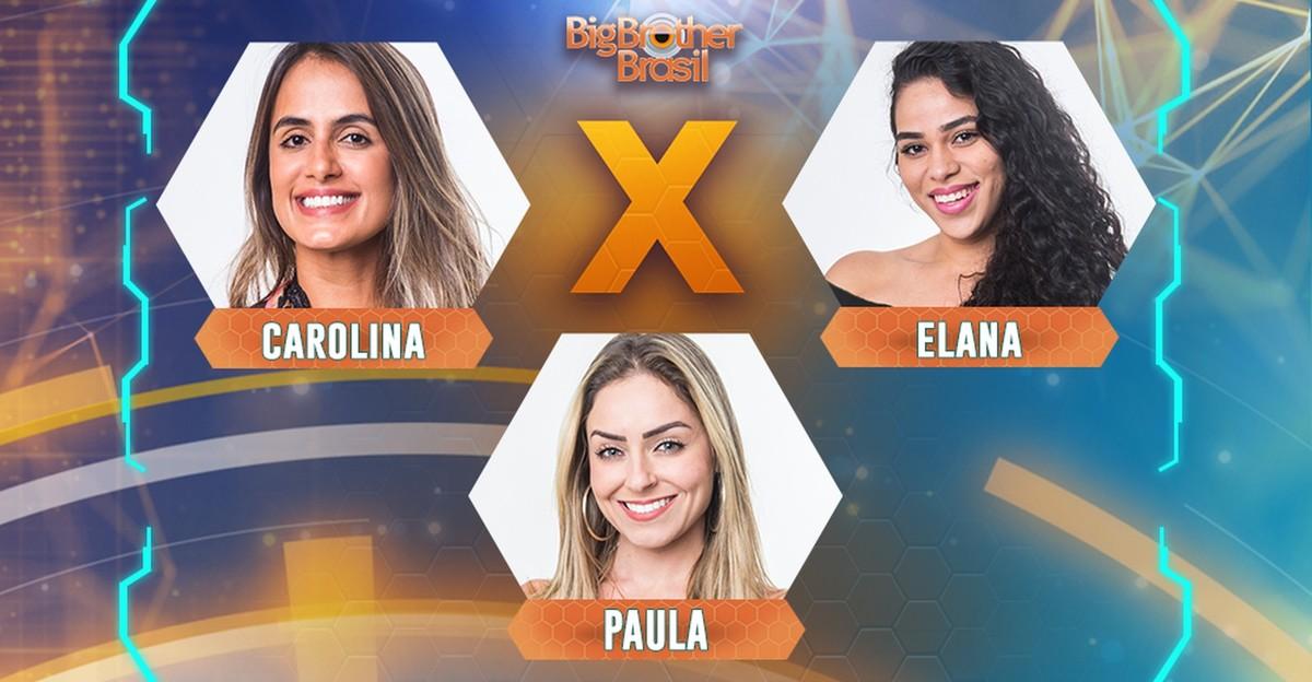 BBB 2019: cara memilih untuk menghilangkan Paula, Carol atau Elana